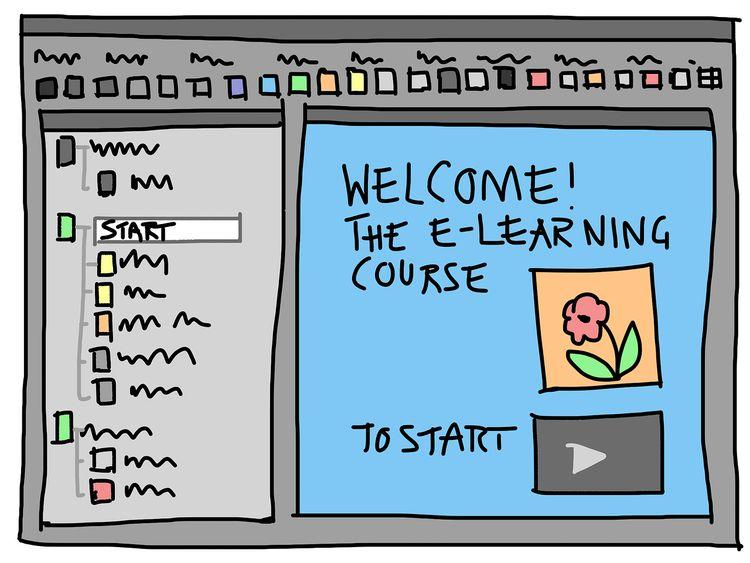 crear cursos online y venderlos